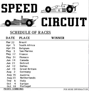 Speed Circuit flyer from 1985.