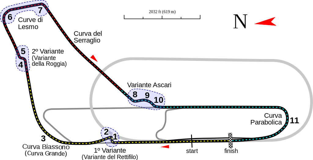 Diagram of the real Monza track.
