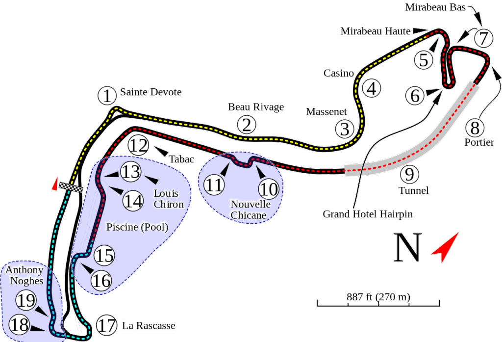 The real track diagram of the Monte Carlo track.