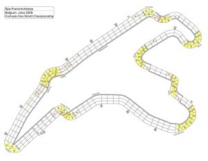 The Spa-Francorchamps CFR track
