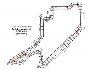 Adelaide track diagram
