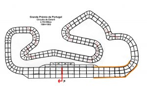 Estoril, Portugal track